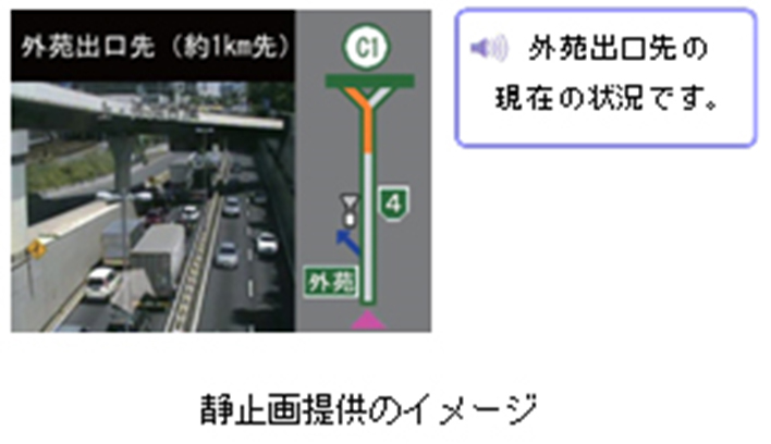 Image of providing road traffic conditions with real-time still images