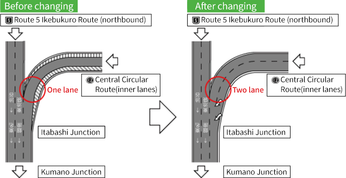 Image of the areas with improved lane markings