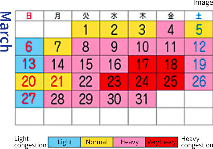 Image of the congestion prediction calendar