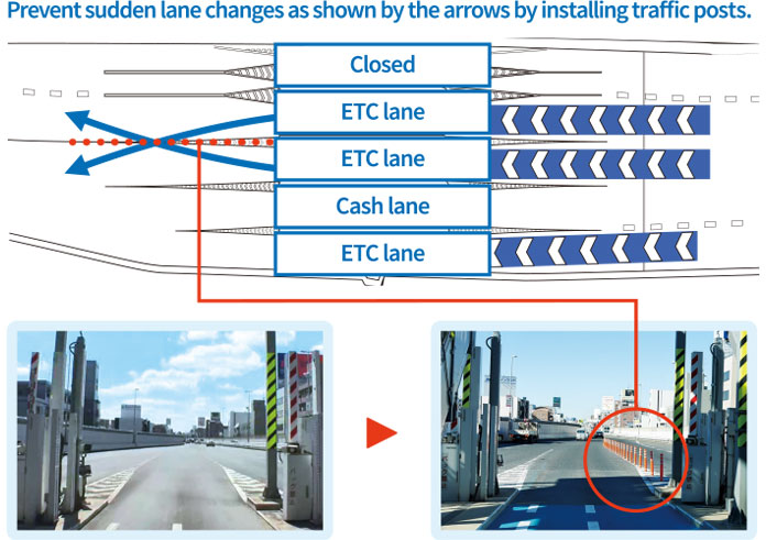 Image of improvement to restrain lane change near the toll gate
