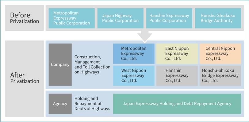 difference between public corporation and public limited company