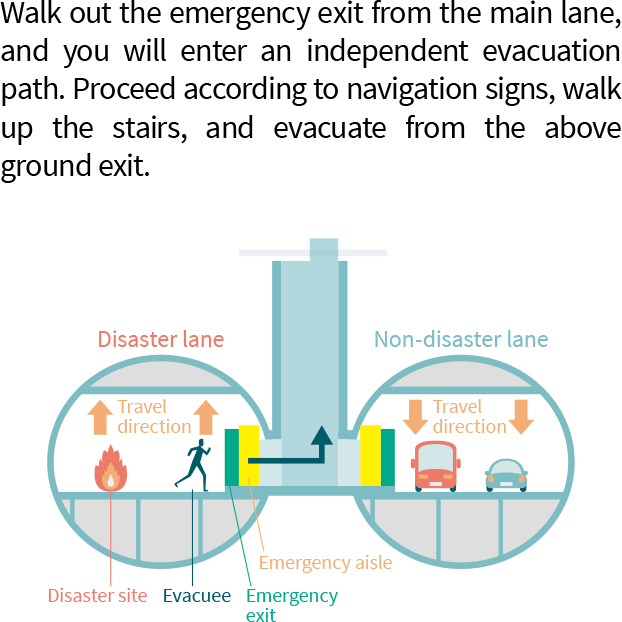 Evacuating via separated evacuation pathway