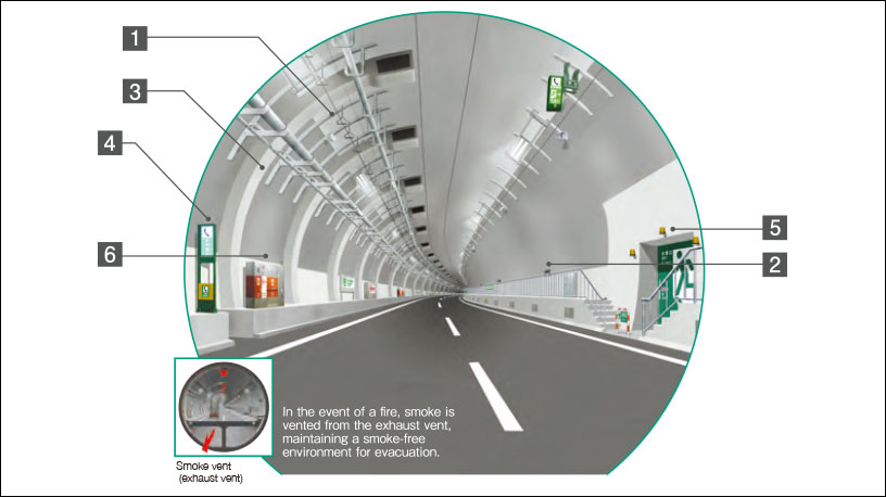 Tunnel Disaster Prevention System
